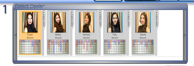 Pengertian Tentang Permainan Live Casino